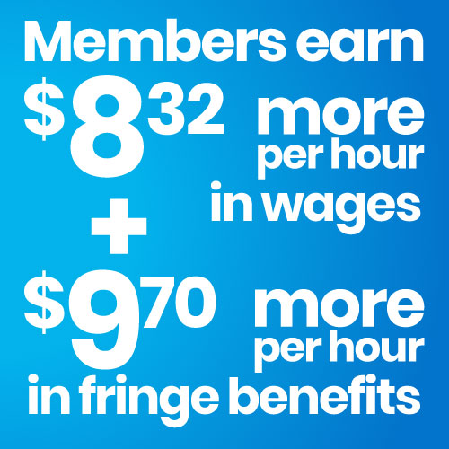Members earn $8.32 more per hour in wages plus $9.70 more per hour in fringe benefits